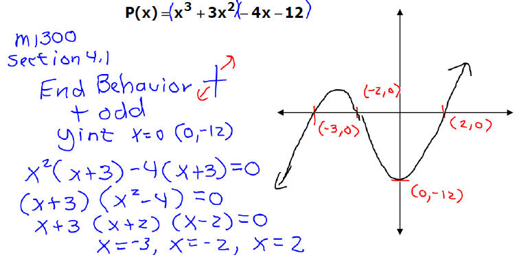 How to Solve Higher Degree Polynomials (with Pictures ...